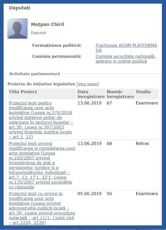 Exemplu de profil AD Profilul de date
