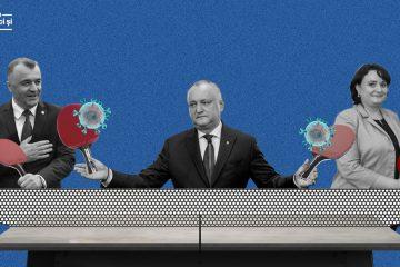 Întrebări către autorități: care e strategia în lupta cu pandemia CPR Moldova Centrul de Politici și Reforme